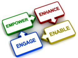 25 employee engagement ideas | hppy.